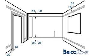 Placement ideal interrupteur et prises - Norme prise electrique hauteur sol ...