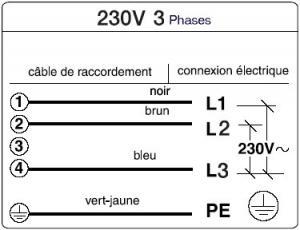 vitrocéramique monophasée sur alim triphasée 220v