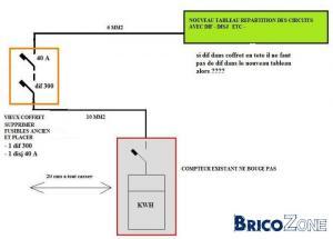 deplacement de coffret electrique