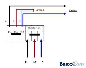Disjoncteur diff�rentiel triphas�