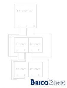 raccordement entre differentiel 3x230et disjoncteur