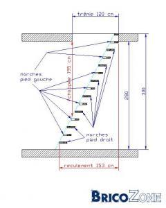 escalier helicoidal 3m
