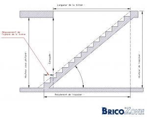 escalier 1 4 tournant gauche. Black Bedroom Furniture Sets. Home Design Ideas