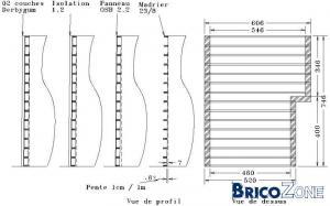 Toiture plate - détails construction et prix