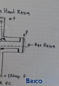 radiateur qui ne chauffe pas (RESOLU)