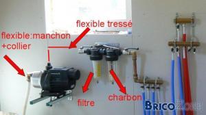 aide pour le raccord de mon filtre pour citerne eau de pluie. Black Bedroom Furniture Sets. Home Design Ideas