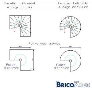 Escalier hélicoïdal, help^^!