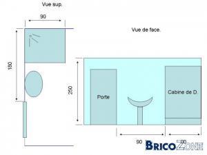 Prises salle de bain for Quelle plante peut on mettre dans une salle de bain