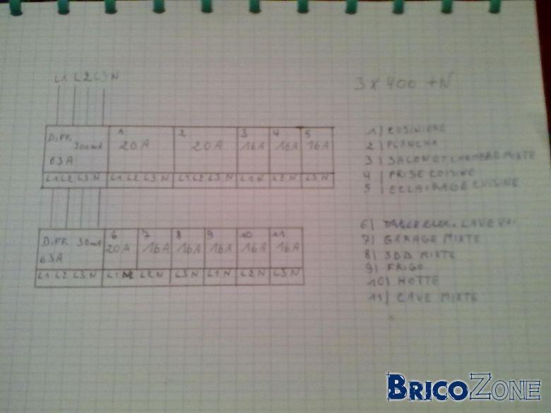 related posts of disjoncteur diffrentiel pour salle de bain - Disjoncteur Differentiel Pour Salle De Bain