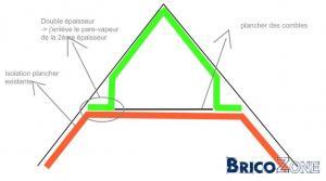 Isolation toiture (double pare-vapeur ?)