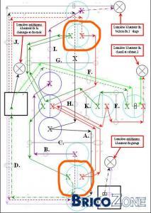 Transformer schéma 7 en schéma 6 ou inversément