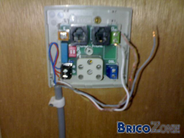 Belgacom et connexion téléphonique