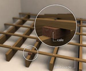 Rendre uniforme et horizontal un plancher.