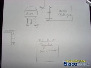 Connection d'un projecteur