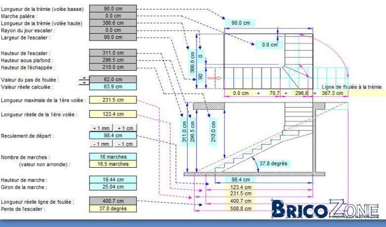 Bien-aimé escalier 1/4 tournant FC94