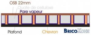 isolation entre chevron et OSB ? schéma OK ??