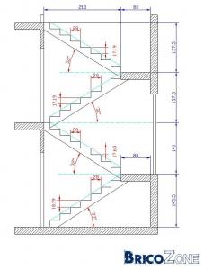 Problème de paliers et d'escalier
