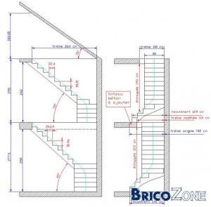 Escalier : quel projet possible ?