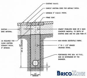 Question sur le placement d'un drain