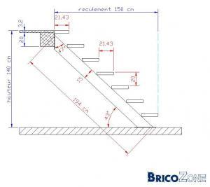 Escalier droit avec poutre centrale for Calcul pour un escalier droit