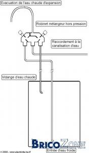 Mon Boiler renova bulex sous évier fait du bruit