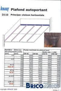 Faux Plafond Rf 1 Heure Sur Structure Metalstud