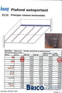 Estimation Metal Stud