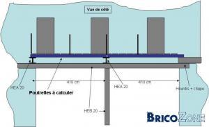 Calcul de poutrelles métalliques pour une passerelle