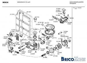 mon lave-vaisselle Bosch déconne :)