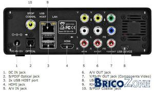 D�codeur Voo + hdd multimedia : branchements ?