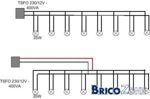 Problème sur circuit BT