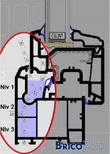 fenetre pvc evacuation eau. Black Bedroom Furniture Sets. Home Design Ideas