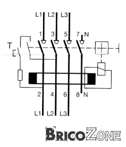 Branchement differentiel hager 300 ma - Branchement disjoncteur differentiel ...