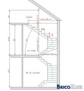 Faisabilit escalier vers combles for Hauteur sous comble