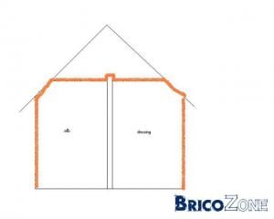 Isolation toiture et faux plafond