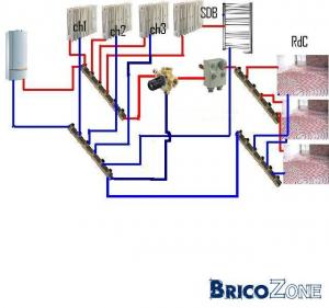 schema chauffage central