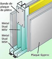 rigidifier une cloison de type metal stud
