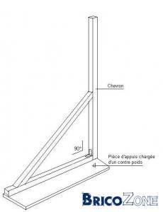 comment monter un mur perpendiculaire � un autre ?