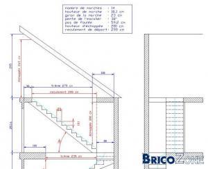 Mettre un escalier helicoidal possible ou pas ?