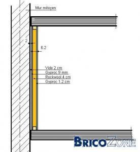 Avis sur d tail de principe d 39 isolation accoustique for Principe isolation phonique