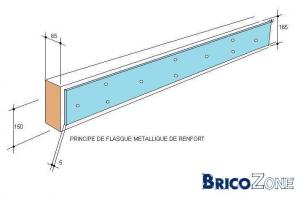 HELP : Faire des cloisons qui soutiendront �galement le plancher sup�rieur