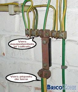 remplacement tableau électrique