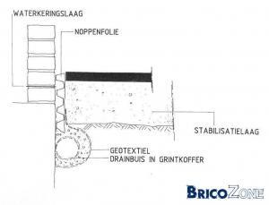 Niveau terrasse par rapport au joint ouvert du parement
