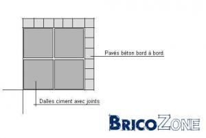 Terrasse dalles bétons + klinkers