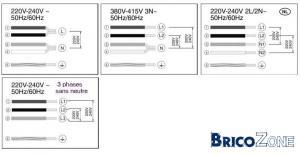 Branchement Induction et 3*220v