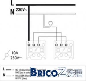 Comment raccorder un interrupteur 2 directions niko