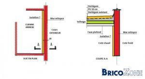 Isolation mur ext�rieur mitoyen - Quelle solution ?