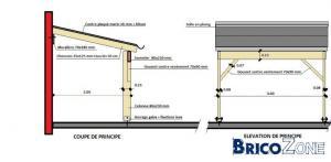 aide construction toit une pente