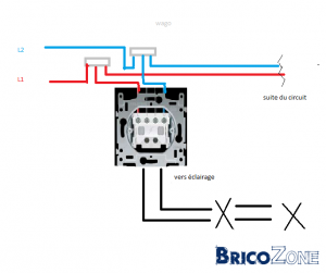 circuits lumières et boîtes de dérivation