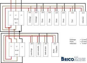 Tableau lectrique triphas - Branchement triphase sur tableau electrique ...